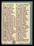 1965 Topps #104   Checklist 2 Back Thumbnail