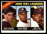 1966 Topps #220   -  Rocky Colavito / Willie Horton / Tony Oliva AL RBI Leaders Front Thumbnail