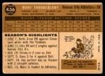 1960 Topps #436  Marv Throneberry  Back Thumbnail