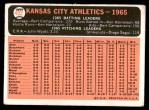 1966 Topps #492   Athletics Team Back Thumbnail