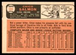 1966 Topps #594  Chico Salmon  Back Thumbnail