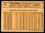 1963 Topps #340  Yogi Berra  Back Thumbnail