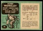 1970 O-Pee-Chee #40  Gump Worsley  Back Thumbnail