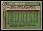 1976 Topps #268  Del Unser  Back Thumbnail
