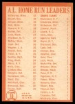 1964 Topps #10   -  Harmon Killebrew / Bob Allison / Dick Stuart AL HR Leaders Back Thumbnail