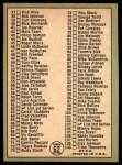 1967 Topps #62 R  -  Frank Robinson Checklist 1 Back Thumbnail