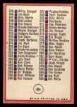 1969 Topps #504   -  Brooks Robinson Checklist 6 Back Thumbnail