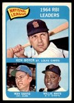 1965 Topps #6   -  Ken Boyer / Willie Mays / Ron Santo NL RBI Leaders Front Thumbnail