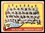 1965 Topps #173   Tigers Team Front Thumbnail