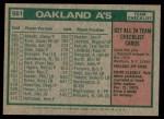 1975 Topps #561   -  Al Dark Athletics Team Checklist Back Thumbnail