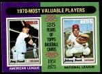 1975 Topps #208   -  Johnny Bench / Boog Powell 1970 MVPs Front Thumbnail