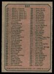 1975 Topps #517   Checklist 4 Back Thumbnail