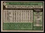 1979 Topps #583  Julio Cruz  Back Thumbnail