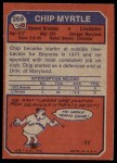 1973 Topps #269  Chip Myrtle  Back Thumbnail