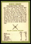 1963 Fleer #50  Ruben Amaro  Back Thumbnail