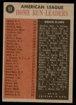 1962 Topps #53   -  Mickey Mantle / Roger Maris / Harmon Killebrew / Jim Gentile AL HR Leaders Back Thumbnail