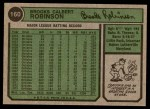 1974 Topps #160  Brooks Robinson  Back Thumbnail