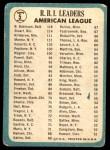 1965 Topps #5   -  Brooks Robinson / Mickey Mantle / Harmon Killebrew / Dick Stuart AL RBI Leaders Back Thumbnail