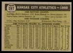 1961 Topps #297   Athletics Team Back Thumbnail