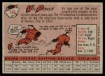 1958 Topps #406  Vic Power  Back Thumbnail