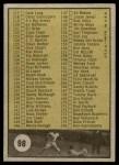 1961 Topps #98 YEL  Checklist 2 Back Thumbnail