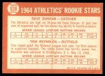 1964 Topps #528   -  Dave Duncan / Tom Reynolds Athletics Rookies Back Thumbnail