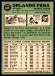 1967 Topps #449  Orlando Pena  Back Thumbnail