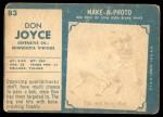 1961 Topps #83  Don Joyce  Back Thumbnail