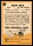 1967 Topps #125  Ron Mix  Back Thumbnail