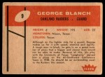 1960 Fleer #9  George Blanch  Back Thumbnail