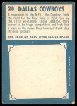 1961 Topps #28   Dallas Cowboys Back Thumbnail