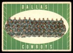 1961 Topps #28   Dallas Cowboys Front Thumbnail