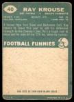 1960 Topps #40  Ray Krouse  Back Thumbnail