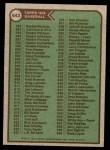1976 Topps #643   Checklist 5 Back Thumbnail