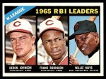 1966 Topps #219   -  Willie Mays / Frank Robinson / Deron Johnson NL RBI Leaders Front Thumbnail