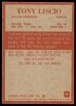1965 Philadelphia #48  Tony Liscio  Back Thumbnail