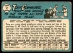 1965 Topps #55  Tony Conigliaro  Back Thumbnail