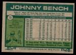 1977 Topps #70  Johnny Bench  Back Thumbnail