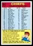 1974 Topps  Checklist   Kansas City Chiefs Team Front Thumbnail