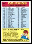 1974 Topps  Checklist   Miami Dolphins Team Front Thumbnail
