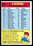 1974 Topps  Checklist   Lions Front Thumbnail