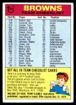 1974 Topps  Checklist   Cleveland Browns Team Front Thumbnail