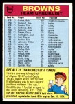 1974 Topps  Checklist   Browns Front Thumbnail