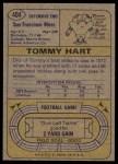 1974 Topps #404  Tommy Hart  Back Thumbnail