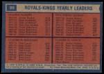 1974 Topps #89   -  Sam Lacey / Jimmy Walker Kings-BskB Team Leaders Back Thumbnail