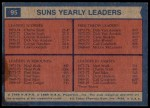 1974 Topps #95  Neal Walk / Dick Van Arsdale / Charlie Scott  Back Thumbnail