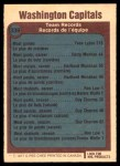 1977 O-Pee-Chee #339   Capitals Records Back Thumbnail