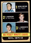 1972 Topps #65   Penalty Minutes Front Thumbnail