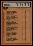 1975 Topps #5   Quarter Finals  Back Thumbnail