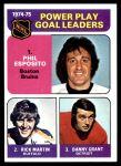 1975 Topps #212   -  Phil Esposito / Rick Martin / Danny Grant Power Play Goal Leaders Front Thumbnail
